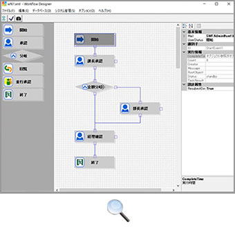Smart Workflow ワークフローデザインナー